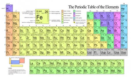 eso no significa que sea un elemento aburrido ni mucho menos gracias a lo especial que es podemos encontrarnos hidrgeno en muchos compuestos - Tabla Periodica De Los Elementos H2o